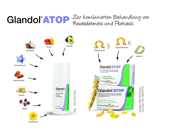 Anzeige: Glandol® – die natürliche Behandlung von Neurodermitis & Psoriasis